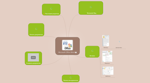 Mind Map: Microsoft Office Word