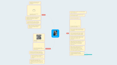 Mind Map: Igor Stravinsky