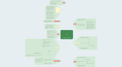 Mind Map: Exercise for People living with Huntington's Disease