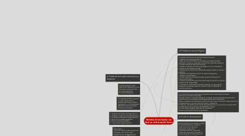 Mind Map: Métodos de evaluación con base en el desempeño futuro