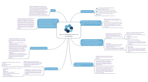 Mind Map: Copy of INTRODUCCION A LA ECONOMIA