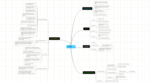 Mind Map: TWC301