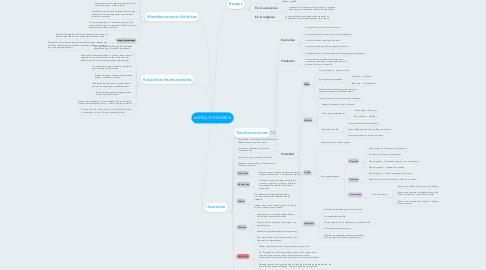 Mind Map: ANTIGUO RÉGIMEN