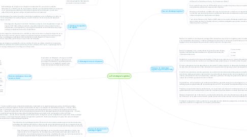 Mind Map: La Estrategia Logistica