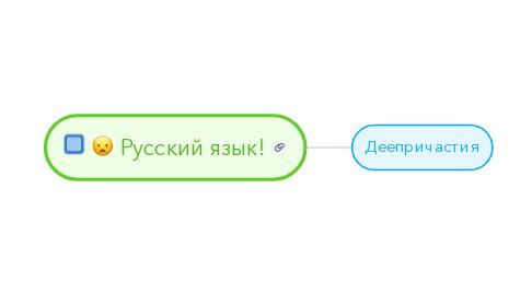 Mind Map: Русский язык!