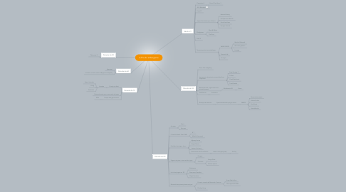Mind Map: A Era do Videogame