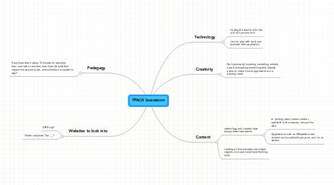 Mind Map: TPACK brainstorm