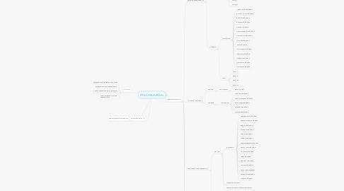 Mind Map: http://maris-spb.ru/