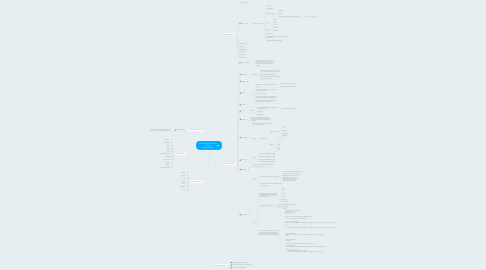 Mind Map: Excelon Palindrome: Test Strategy (Connor Roberts)