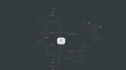 Mind Map: Digitalizações