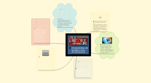 Mind Map: PROCESADORES EN DISTINTOS TIPOS DE DISPOSITIVOS