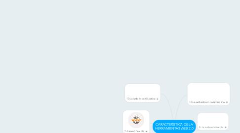 Mind Map: CARACTERISTICA DE LA HERRAMIENTAS WEB 2.0
