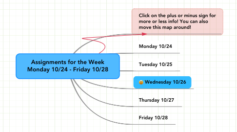 Mind Map: Assignments for the Week Monday 10/24 - Friday 10/28