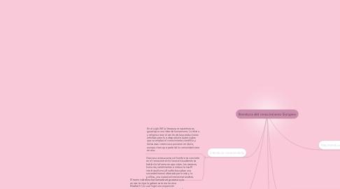 Mind Map: literatura del renacimiento Europeo