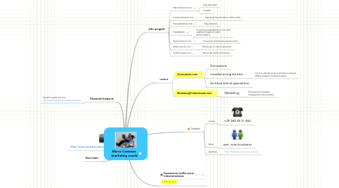 Mind Map: Marco Costanzo  (marketing coach)