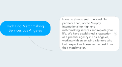 Are matchmaking services worth it