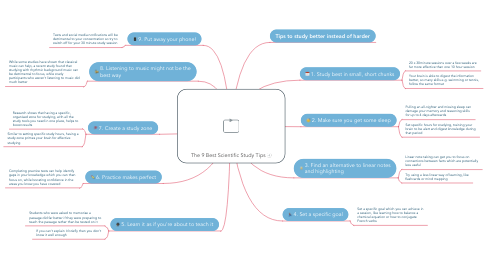 Mind Map: The 9 Best Scientific Study Tips