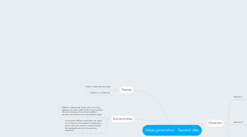 Mind Map: Ideas generation - Second idea