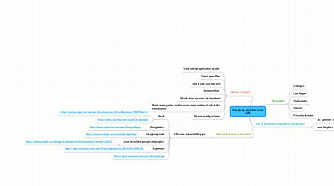 Mind Map: Google op de School voor O&K