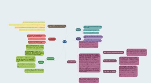Mind Map: K-19
