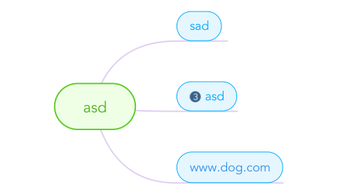 Mind Map: asd