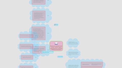Mind Map: Базисный учебный план школы и место курса информатики в системе учебных дисциплин
