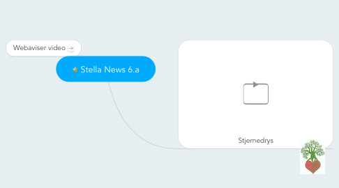 Mind Map: Stella News 6.a