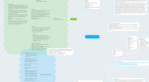 Mind Map: A.L. 1.2 - Ciclo do cobre