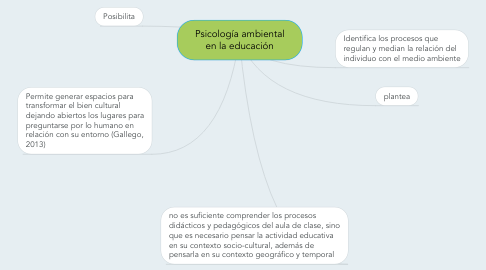 Mind Map: OBSERVACIÓN
