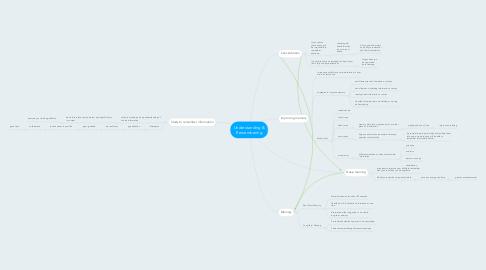 Mind Map: Understanding & Remembering