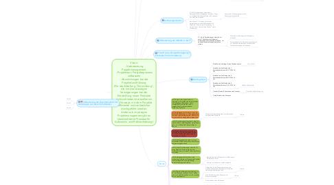 """Mind Map: Vision: - Verbesserung Projektmanagement - Projektstart, Freigabeprozess verbessern - Abweichungen bei der Projektdurchführung (Für die Abteilung """"Entwicklung"""", die mit den ständigen Verzögerungen bei der Entwicklung neuer Produkte nicht zufrieden ist erstellen wir ein Konzept, mit dem Projekte effizienter und verlässlicher durchgeführt werden. Anders als im jetzigen Projektmanagement gibt es standardisierte Prozesse für Aufwands- und Risikoschätzung)"""
