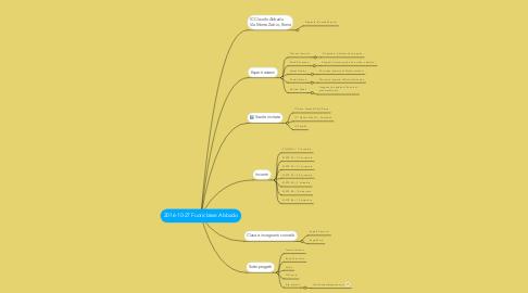 Mind Map: 2016-10-27 Fuoriclasse Abbado