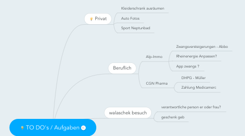 Mind Map: TO DO's / Aufgaben
