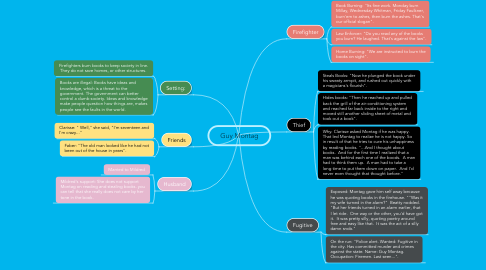 Mind Map: Guy Montag