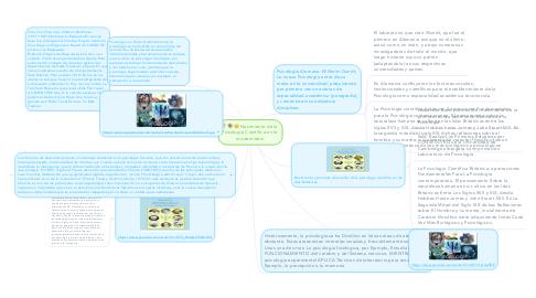 Mind Map: Nacimiento de la  Psicología Científica en la  modernidad.