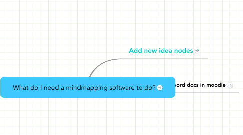 Mind Map: What do I need a mindmapping software to do?