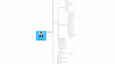 Mind Map: ابزار تحقیق                            حسنعلیمسلمان یزدی