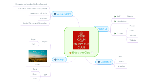 Mind Map: Enjoy the Club