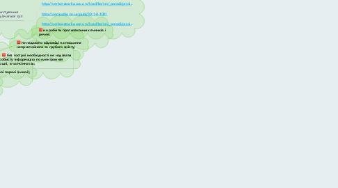 Mind Map: Поради безпечного користування інтернетом