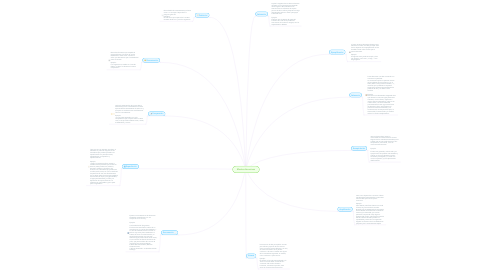 Mind Map: Modos discursivos