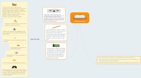 Mind Map: Lead y sus tipos
