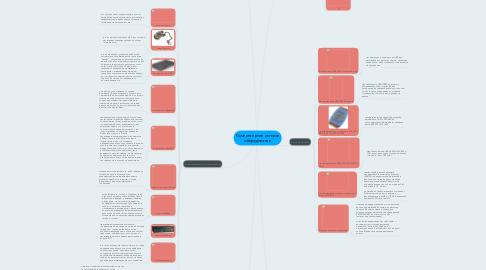 Mind Map: Компьютерное сетевое оборудование