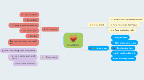 Mind Map: Great Health