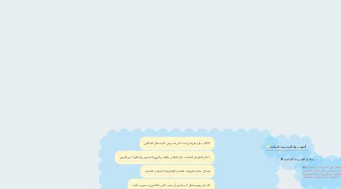 Mind Map: المدرسة البنائي ـــــــــــــــــــــــــــــــــــــــــــــــــــــــــ
