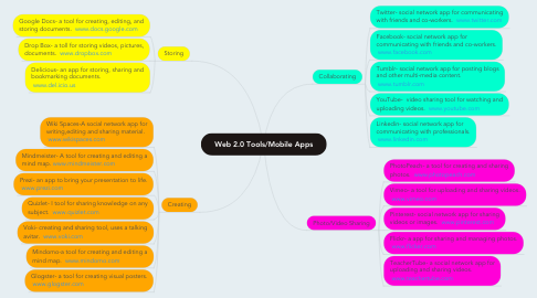 Mind Map: Web 2.0 Tools/Mobile Apps