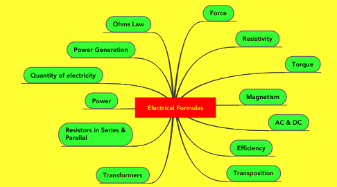 Mind Map: Electrical Formulas