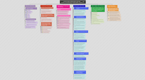Mind Map: INSTRUCTIONAL APPROACHES & TEACHER MODELS FOR PROMOTING HIGHER-ORDER THINKING