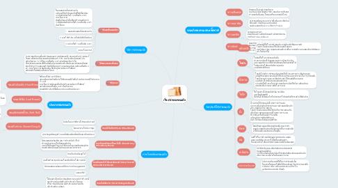 Mind Map: เรื่องราวของขนมปัง