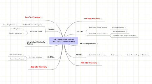 Mind Map: 6th Grade Social Studies 2011-2012 Curriculum Map