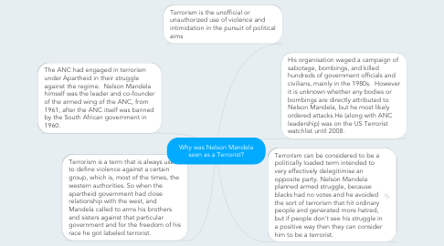 Mind Map: Why was Nelson Mandela seen as a Terrorist?